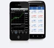 gcm mobil trader