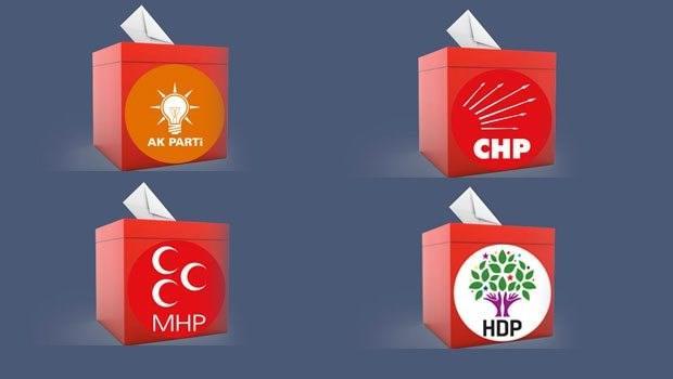 Türkiye de 1 Kasım seçimleri öncesi seçim beyannamelerinde, asgari ücret ve emekli aylıklarına zam yine öne çıkan başlıklar olurken, partilerin özellikle genç seçmenlere yönelmesi dikkati çekti.