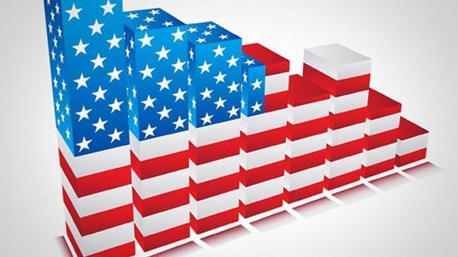 ABD ekonomisi yüzde 4.1 büyüdü | Ekonomi Haberleri